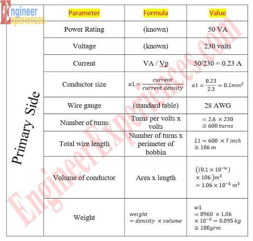 Calculations For Design Parameters Of Transformer Engineer Experiences